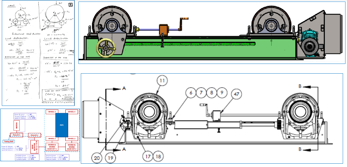 Case Study Welding Positioners: Turning Rolls