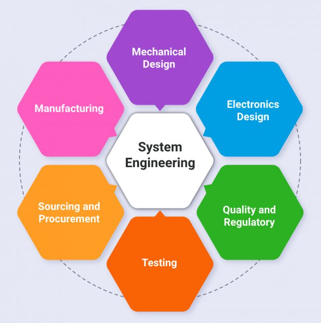 EXPERIENCE DGS TECHNICAL SERVICES